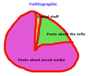 Twitfographic